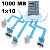 PostgREST Shared Hosting Mini